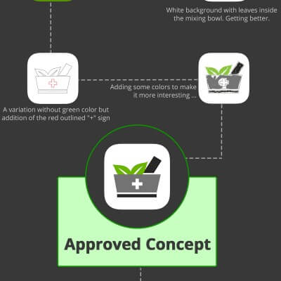 App Icon Design Process